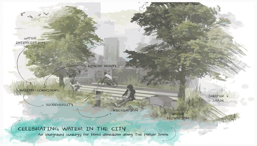 Celebrating water in the city