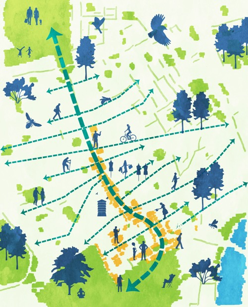 London Ecology masterplan vision