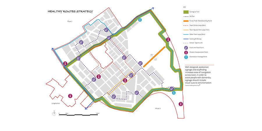 Northstowe Phase 2 Healthy Living and Youth & Play Strategy - Chris Blandford Associates