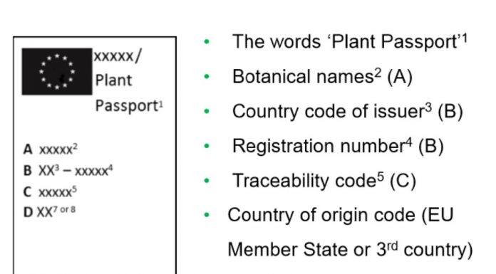 Example of a plant passport