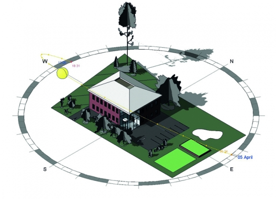 Visualisation of how BIM can be used to create a site model. Image: Arup Associates